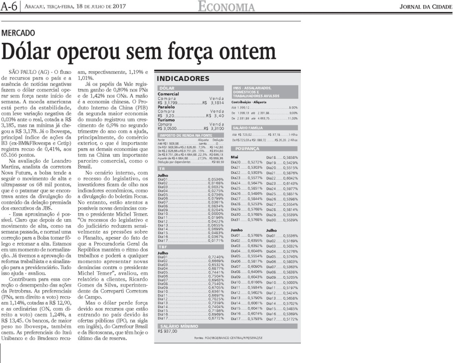 DOLAR OPEROU SEM FRORÇA.jpg